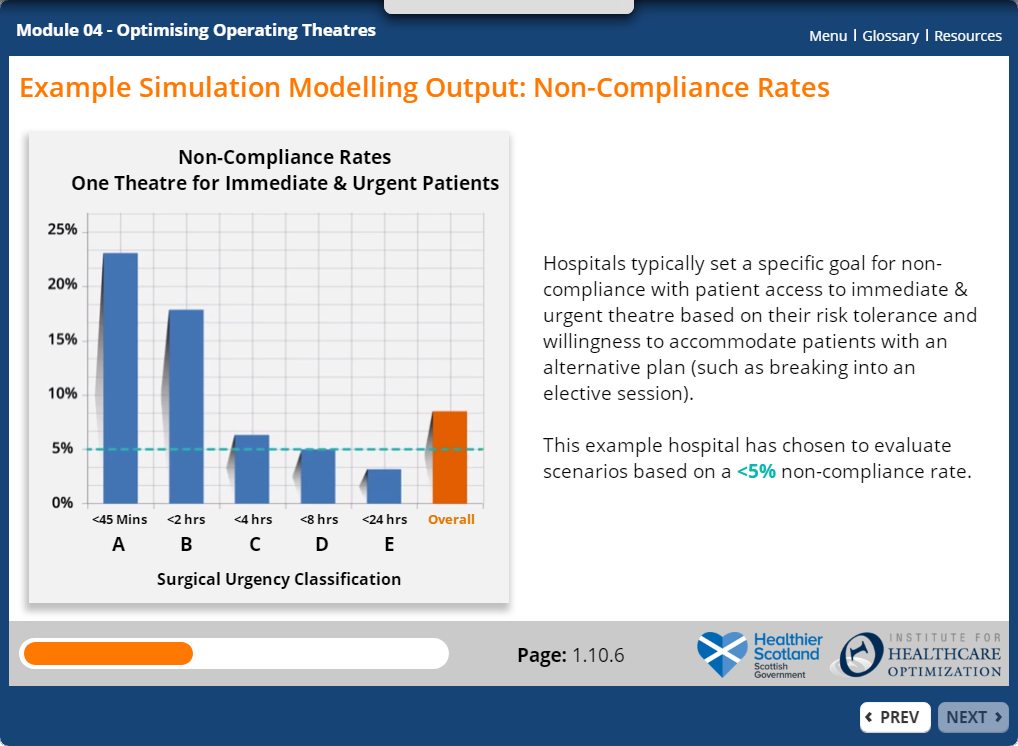 compliance elearning for healthcare